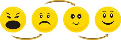 Embrace reviews to make sad customers happy