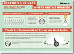 Location Privacy infographic