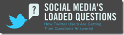 Social Media's Loaded Questions graphic