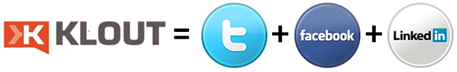 Klout=Twitter+Facebook+LinkedIn
