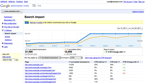Google Search Impact screenshot