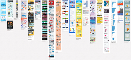 Pinterest Social Web Factoids screengrab