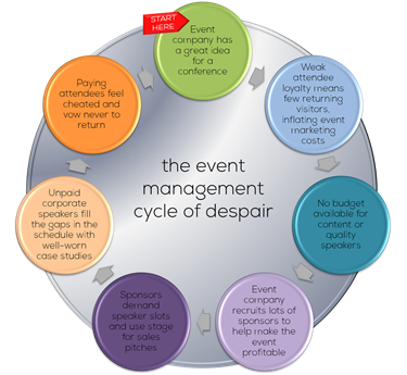 The event management cycle of despair