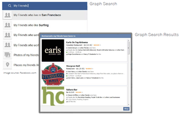 Graph Search and Results panels