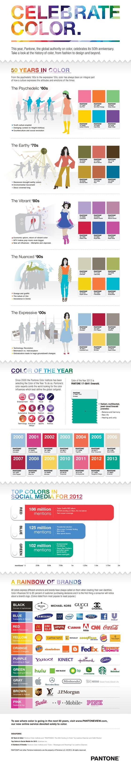 Pantone_Celebrate_Infographic