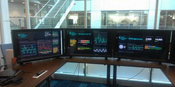 Microsoft-Social-Command-Centre